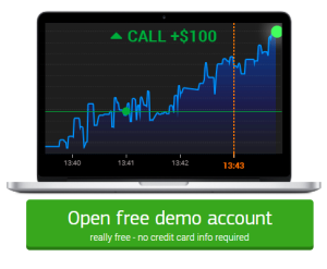 Options trading demo account uk