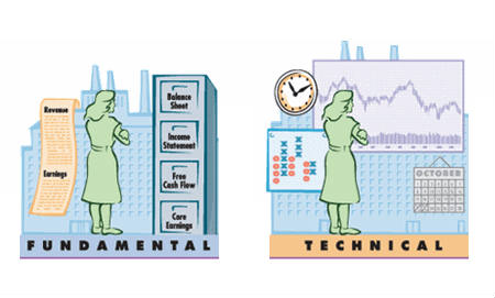 Technical vs fundamental analysis