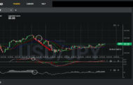 Raven: A 5-minute binary options strategy