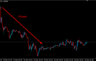 WEEKLY TECHNICAL ANALYSIS – 18.12.2016